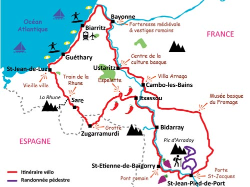 Cycling the French Basque country