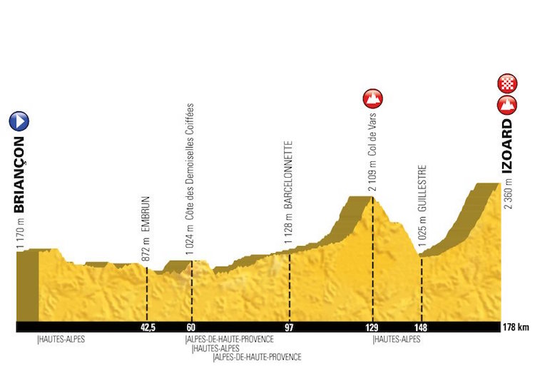 2017 Tour de France Stage 18 Briancon to Izoard